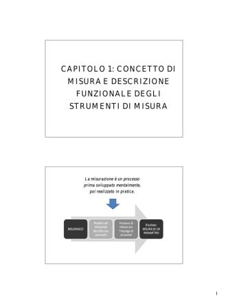 capitolo 1: concetto di misura e descrizione funzionale degli