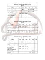 ORARIO DELLE LEZIONI – AA 2014/2015 (I CICLO)