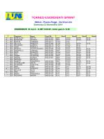 Convocazioni Torneo Esordienti Sprint 2014