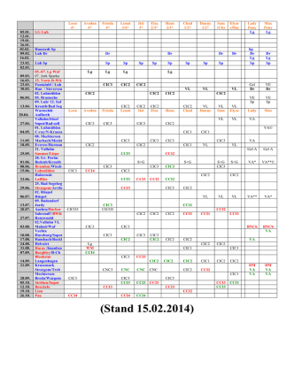 (Stand 15.02.2014)