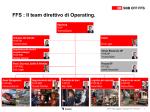 SBB Personenverkehr. Organigramm Leitung Operating.