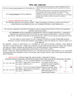 Caratteristiche della sezione - Il-Cubo
