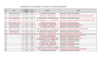 CALENDARIO PARTITE GIOVANISSIMI R.C. CODOGNO (rev. 10-10
