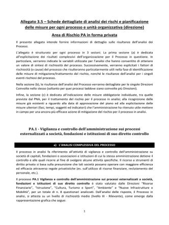 Allegato 3.5 - Schede dettagliate di analisi dei rischi PA IN FORMA
