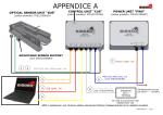 APPENDICE A - Schema generale rev.2