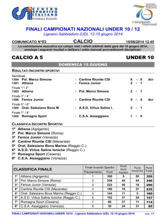 Com.to under 12 - CSI Comitato di Gubbio