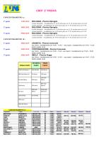Convocazioni CRCP 2 prova CN e RECORD
