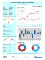Rendimento FIC ADB Dynamic Asset Allocation al 30 Maggio 2014