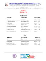 GARA TIRI DA 3 pt. - Associazione Gli Amici di Luca