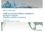 Materiale proiettato - Ordine Architetti PPC Monza
