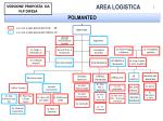 POLMANTEO proposta FLP DIFESA 20.05.2014