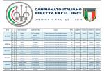 Programma Campionato Italiano Beretta Excellence