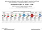 PR - Elezioni 2014