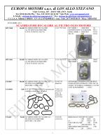 Scambiatori di Calore al Filtro Olio Motore (2014