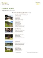 Bewirtschaftete Almen in Kastelbell-Tschars