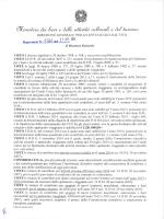 Decreto Direttoriale 20 ottobre 2014 (FUS Circhi e Spettacolo