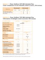 Prospetto informativo del Piano Tariffario TOP SIM Unlimited