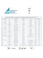 Prima Regata IV campionato 2014_15 classifica in tempo reale