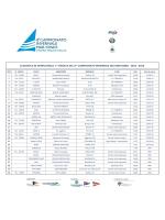 Prima Regata IV campionato 2014_15 classifica in tempo reale