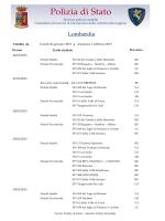 Lombardia - Polizia di Stato