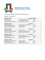 SS 2014/2015 UNDER 16 REGIONALE TOSCANA – fase 2 GIRONE 1