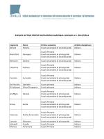 elenco autori prove rilevazioni nazionali invalsi as 2013/2014