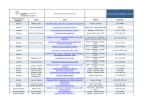 Nuovi libri giugno 2014: Scienze Accedi al Catalogo Bibliografico