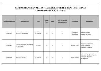 clicca qui - Corso di Laurea interclasse in Lettere e Beni culturali
