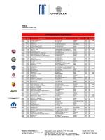 lista - Alfa Sport Club