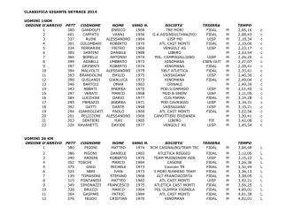 31-08-2014 Gigante Skyrace