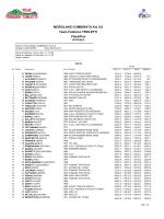 MOROLAKE COMBINATA Km 5,0 Team Federico TROLETTI