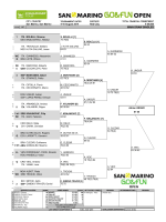 Singles - ATP World Tour