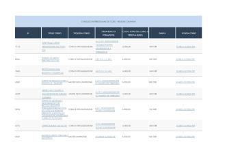 catalogo interregionale dei corsi