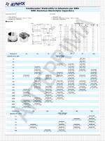 Condensatori Elettrolitici in Alluminio per SMD SMD