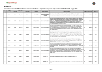 00031. ordinanza n. 31 del 22 Aprile 2014 allegato 1