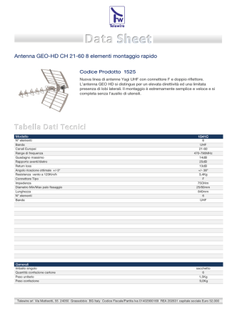 Antenna GEO-HD CH 21-60 8 elementi montaggio rapido