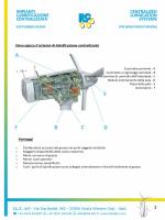 Impianti di Lubrificazione Centralizzata per Turbine Eoliche
