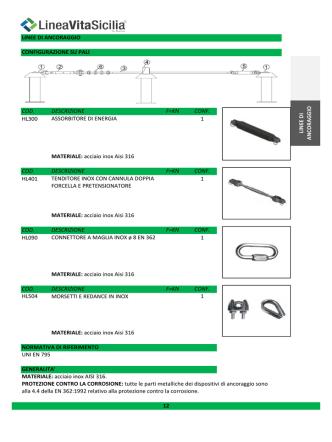 acciaio inox Aisi 316 COD. F=KN CONF. HL401 1
