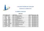 5° duathlon sprint del torrazzo cremona 13 aprile 2014 classifica