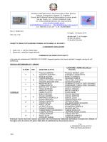 Risultati delle elezioni dei Consigli di Classe a.s. 2014-2015