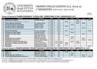 Corso di laurea in PIANIFICAZIONE E TUTELA DEL TERRITORIO E