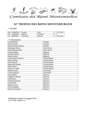 C.U. n°1 Rioni Montemurlesi