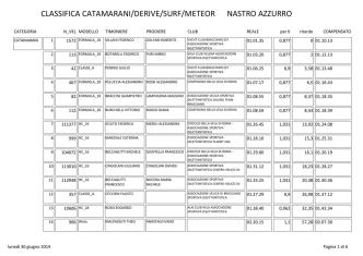 classifica - Bracciano Sailing Contest