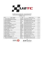 Dix Mille Tours du Castellet 2014 - Circuit Paul Ricard