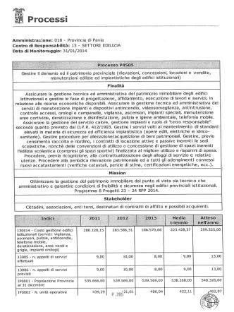 CDR 13 (All. 1 alla DGP 281-2014)