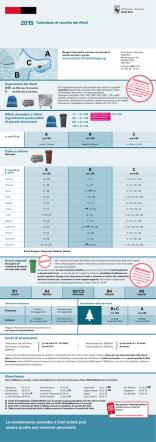 Abfallkalender 2015 / Italienisch