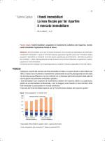 I fondi immobiliari_Layout 1 - pdf