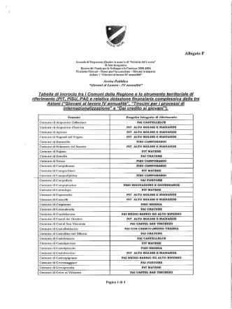 Allegato F - Collegio Provinciale Geometri e Geometri Laureati