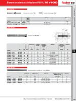 fischer FIS V / FIS V-BOND - Catalogo Generale - Edizione