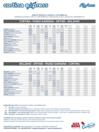 CORTINA - PASSO GARDENA - ORTISEI